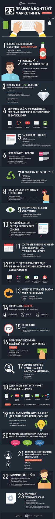 Инфографика: 23 правила контент маркетинга | SeoProfy.ua