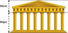 Der griechische Tempel ist nach dem Goldenen Schnitt gebaut.