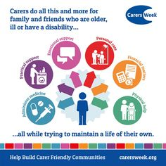 what carers do infographic