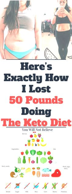 Here's Exactly How I Lost 50 Pounds Doing The Keto Diet!