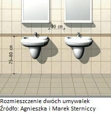 Rozmieszczeni dwóch umywalek w łazienc