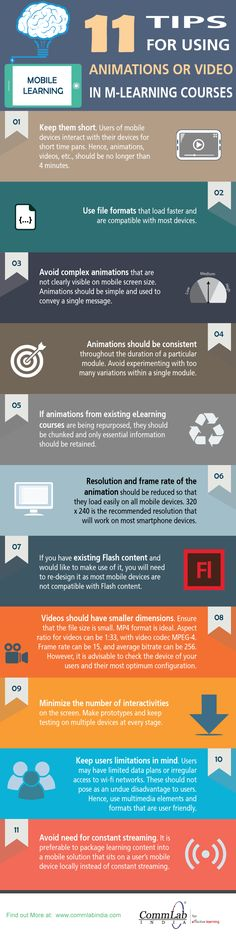 11 Tips to Use Animations and Videos in Mobile Learning Courses [Infographic]