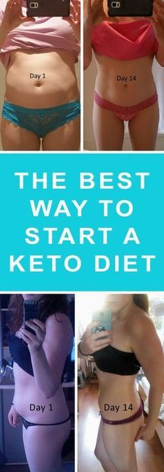 Everything you need to lose weight fast and easy with a low carb keto diet!