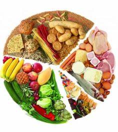 Combinazioni alimentari: come aumentare la biodisponibilità dei nutrienti