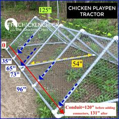 Chicken Playpen Tractor Specifications. www.The-Chicken-Chick.com