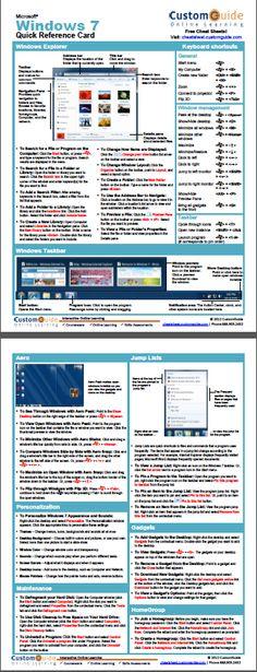 Free Windows 7 Quick Reference Card. http://www.customguide.com/cheat_sheets/windows-7-cheat-sheet.pdf
