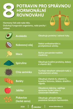 Spirulina, Superfood, Detox, Healthy Lifestyle, Health Fitness, Healthy Recipes, Drinks, Drinking, Beverages