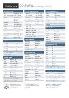 Python Cheat Sheet by DaveChild - Cheatography.com: Cheat Sheets For Every Occasion