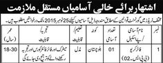 #Government Jobs Opportunities in Army Aviation Group Quetta #Cantt