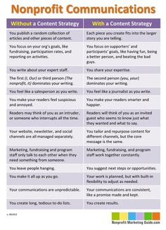 Nice comparison of the effects of using or not using strategy with Social Media. (via @jho3446)