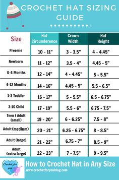 How to Crochet Hat in Any Size - Crochet Hat Sizing Guide to Crochet Hats How to Crochet Basic Hat in Any Size - free pattern & tutorial Crochet Hat Size Chart, Crochet Beanie Pattern, Crochet Patterns, Crochet Baby Beanie, Hat Patterns To Sew, Booties Crochet, Baby Patterns, Doll Patterns, Crochet Ideas