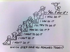 Possible poster ideas. Which step have you reached today? Great visual reminder of the importance of a can-do attitude.