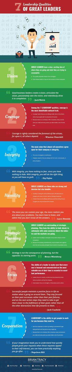 personal leadership development plan als