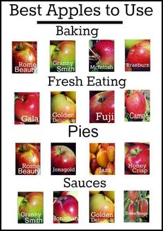 Guide to the best apples to use in cooking and baking--not a recipe. but a good reference.
