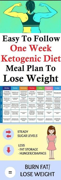 8 Best One Week Diet Plan Images Food Loose Weight Exercise
