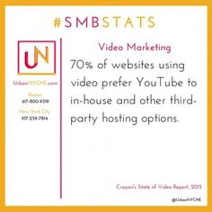 Marketing Statistics: Video Marketing