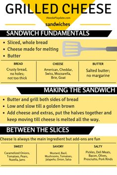 Fundamentals of Grilled Cheese