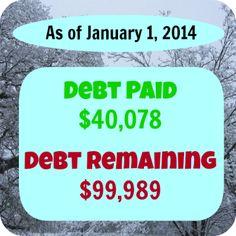 December 2013-- Debt Repayment Progress Report - Six Figures Under