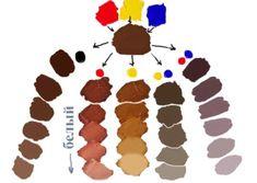 Skin Tony Painting Oil 62 Ideas For 2020 Mixing Paint Colors, Color Mixing Guide, Color Mixing Chart, Guache, Diy Canvas Art, Color Theory, Art Techniques, Art Tutorials, Diy Art