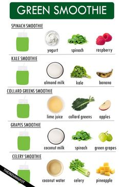 Vegetable Smoothie Recipes Without Fruit.What To Do With Leftover Juice Pulp POPSUGAR Fitness . 15 Healthy Smoothie Recipes For Toddlers Baby FoodE . 5 Make Ahead Smoothie Packs - Kid Approved Make Ahead . Fruit Smoothies, Blender Smoothie, Grape Smoothie, Celery Smoothie, Smoothie Detox, Healthy Green Smoothies, Healthy Juices, Juice Smoothie, Smoothie Drinks