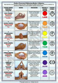 Chakra Cleansing and Balancing Mudras and Mantras