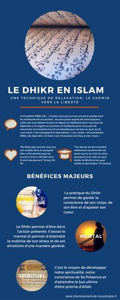 #Infographie Le #Dhikr en #Islam