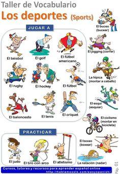 Sports in Spanish vocabulary -deportes en español- Spanish Grammar, Spanish Vocabulary, Spanish Words, Spanish Language Learning, Spanish Worksheets, Spanish Teaching Resources, Spanish Activities, Spanish Lessons For Kids, Spanish Basics