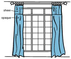 Transoms add natural light plus visual height to a room. A curtain rod mounted at the ceiling enhances the height trick, while dual-fabric panels - sheer on top attached to opaque tails - let the extra light shine through.