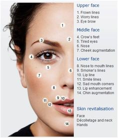 BOTOX®, Restylane, and JUVEDERM®, are facial rejuvenation treatments.A youthful appearance is the best thing you can wear. Face Fillers, Botox Fillers, Dermal Fillers, Cosmetic Fillers, Botox Injection Sites, Botox Injections, Facial Treatment, Skin Treatments, Relleno Facial