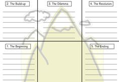 A story mountain template for and children to use when planning a story in literacy Story Mountain Template, Story Map Template, Talk 4 Writing, Writing Lessons, 3rd Grade Writing, Third Grade Science, Map Nursery, Nursery Rhymes, Plot Map