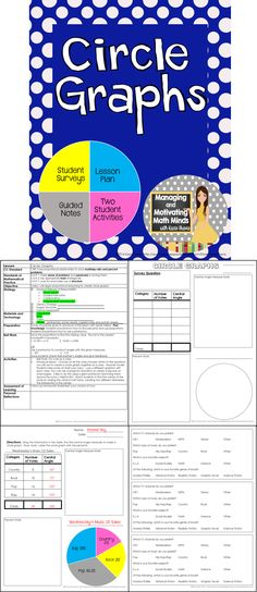 Need an engaging way to teach students to create circle graphs? This lesson has the teacher poll the students and use their data as examples.  Relevance = Fun! $
