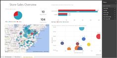 Becoming a Power Power BI User in 7 Quick Steps - PowerBI - Site Home - MSDN Blogs