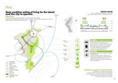 부산 가덕도 개발개념 국제 현상 공모전, 2010 : 네이버 블로그