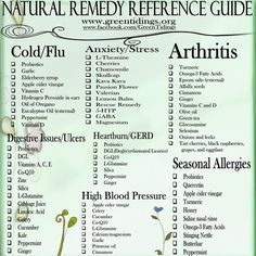 Natural Remedy Reference Guide - GREAT visual to go in your medicine cabinet. #cold #flu #anxiety #stress #arthritis #allergies #digestive #highbloodpressure #heartburn  I need to start a home remedies cabinet of all herbs and natural oils and such!