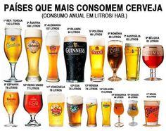 Campanha: vamos fazer o Brasil subir nos rankingsmundiais! Beer Brewing, Home Brewing, Guinness, Mead Drink, Brew Shop, Beer Pairing, Shandy, Non Alcoholic Drinks, Craft Beer