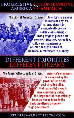 29 Best Democrats Versus Republicans Ideas Democrats Republicans Politics