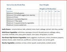 dr fuhrman eat to live sample menu plans - Google Search
