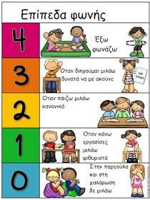 keyboard multiplication, ted, xbox one games, higher education definition, book education a memoir. Preschool Special Education, Education College, Music Education, Higher Education, Classroom Rules, Classroom Displays, Classroom Organization, I School, First Day Of School