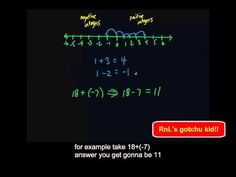 Math Rap - Integers all about integers. The rap video uses the Khan Academy style blackboard with a rap explanation of integers.
