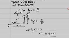 Trigonometría, la tangente. Problema ejemplo