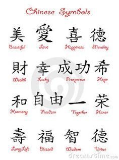 Chinese Symbols and Their Meanings | Symbols were selected based on their visual similarity to ...
