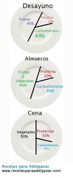 dieta para la tiroiditis de hashimoto
