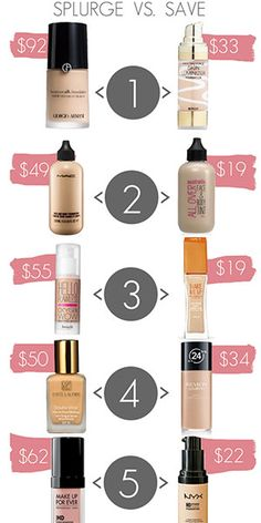 high-end-drugstore-foundation-dupes