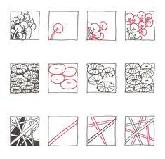 3 ème motifs