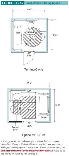 Figure 6-1: Accessible Bathroom  Design Specs:  (C) J Wiley S Bliss