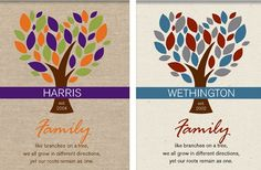 Beautiful Family Name Tree Print 35% off at Groopdealz