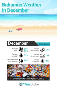 Best Times To Visit Bahamas Weather In December Click View A Full Infographic