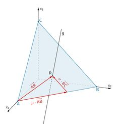 vektorielle Darstellung: Punkt R liegt innerhalb des Dreiecks ABC
