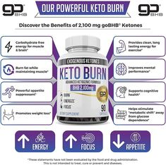 knows the benefits of keto diet produce as healthy, quick weight loss, mental perfomance, reduce risk of chronic disease .Get your personalized keto diet plan Fast Weight Loss, Weight Loss Program, How To Lose Weight Fast, Atkins Diet, Keto Diet Plan, Fat Burner Pills, Keto Pills, Fat For Fuel, Keto Diet Benefits
