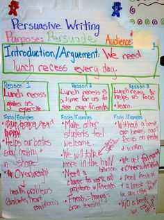Juice Boxes and Crayolas Persuasive Writing workshop anchor charts